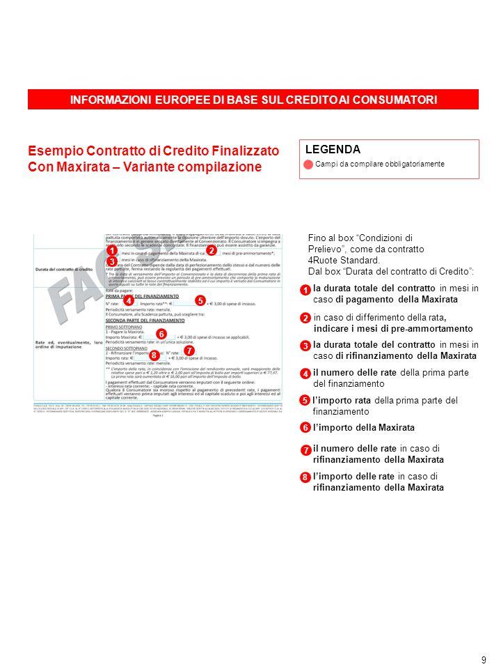 INFORMAZIONI EUROPEE DI BASE SUL CREDITO AI CONSUMATORI Esempio Contratto di Credito Finalizzato Con Maxirata – Variante compilazione 1 la durata tota