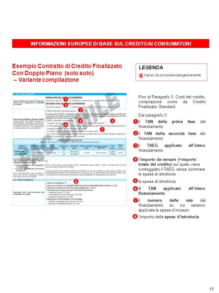 INFORMAZIONI EUROPEE DI BASE SUL CREDITO AI CONSUMATORI 13 LEGENDA Campi da compilare obbligatoriamente 7 1 Esempio Contratto di Credito Finalizzato C