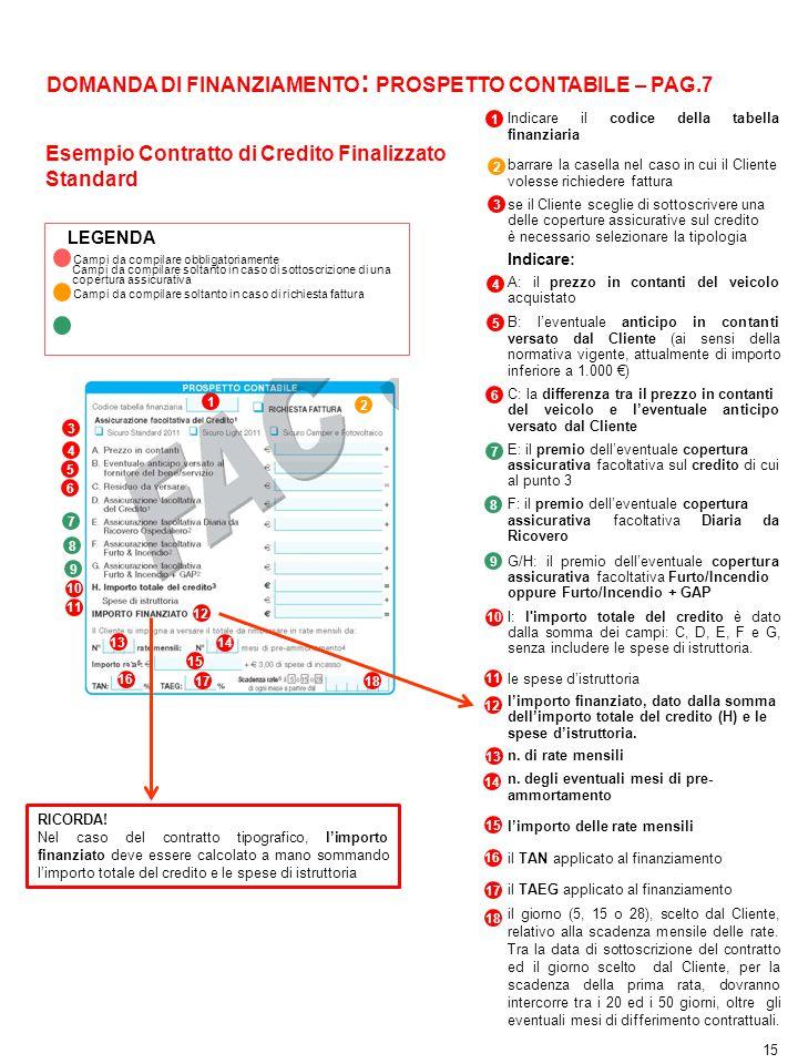 Indicare il codice della tabella finanziaria barrare la casella nel caso in cui il Cliente volesse richiedere fattura se il Cliente sceglie di sottosc
