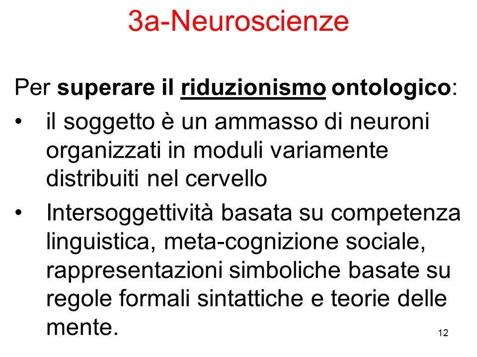 12 3a-Neuroscienze Per superare il riduzionismo ontologico: il soggetto è un ammasso di neuroni organizzati in moduli variamente distribuiti nel cerve