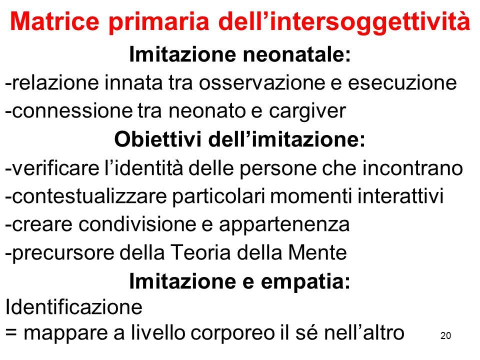 20 Matrice primaria dell'intersoggettività Imitazione neonatale: -relazione innata tra osservazione e esecuzione -connessione tra neonato e cargiver O