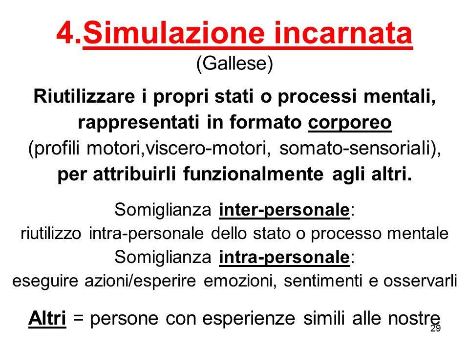 29 4.Simulazione incarnata (Gallese) Riutilizzare i propri stati o processi mentali, rappresentati in formato corporeo (profili motori,viscero-motori,
