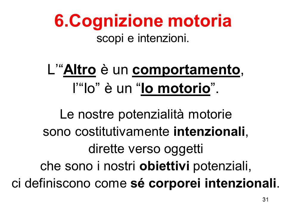 """31 6.Cognizione motoria scopi e intenzioni. L'""""Altro è un comportamento, l'""""Io"""" è un """"Io motorio"""". Le nostre potenzialità motorie sono costitutivament"""
