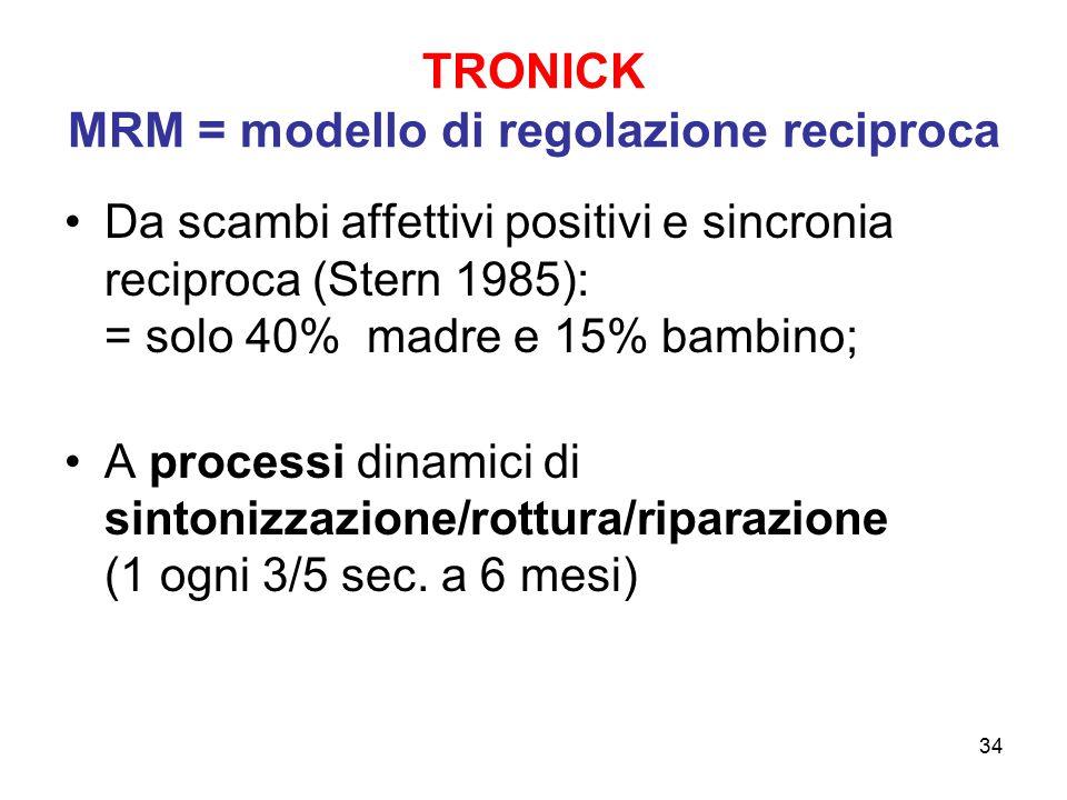 34 TRONICK MRM = modello di regolazione reciproca Da scambi affettivi positivi e sincronia reciproca (Stern 1985): = solo 40% madre e 15% bambino; A p