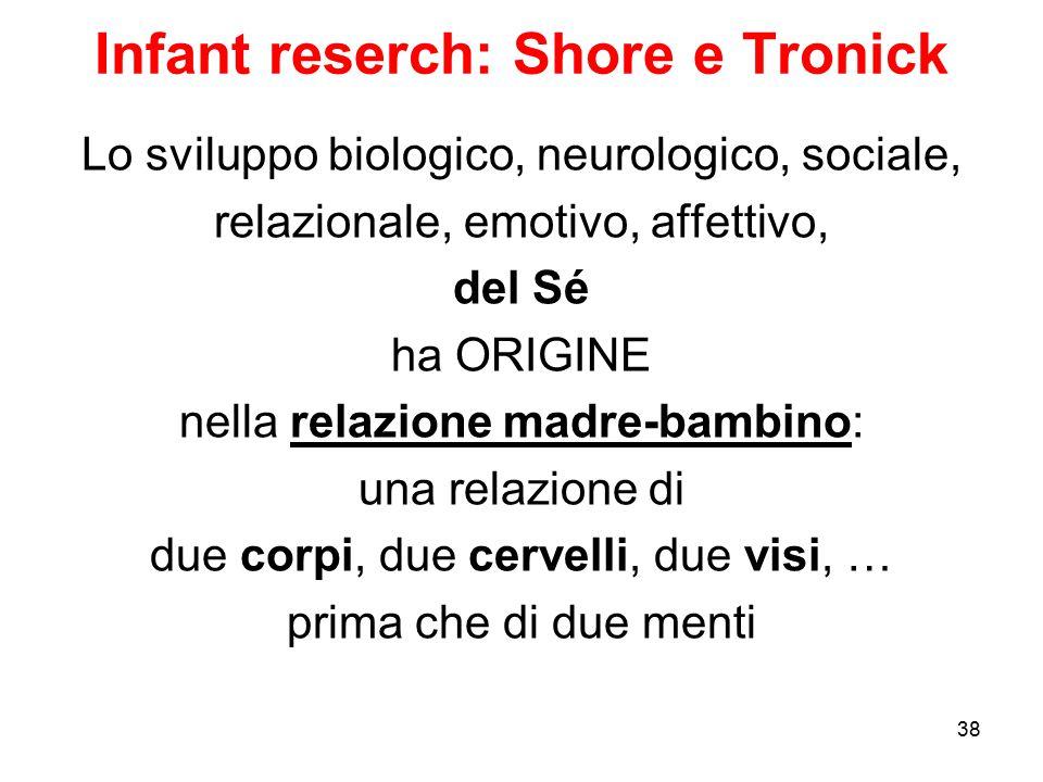 38 Infant reserch: Shore e Tronick Lo sviluppo biologico, neurologico, sociale, relazionale, emotivo, affettivo, del Sé ha ORIGINE nella relazione mad