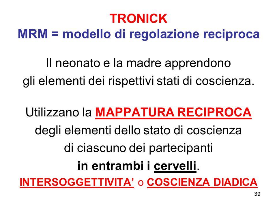39 TRONICK MRM = modello di regolazione reciproca Il neonato e la madre apprendono gli elementi dei rispettivi stati di coscienza. Utilizzano la MAPPA