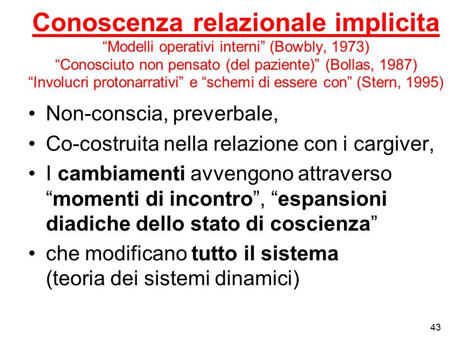 """43 Conoscenza relazionale implicita """"Modelli operativi interni"""" (Bowbly, 1973) """"Conosciuto non pensato (del paziente)"""" (Bollas, 1987) """"Involucri proto"""