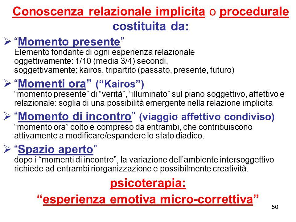 """50 Conoscenza relazionale implicita o procedurale costituita da:  """"Momento presente"""" Elemento fondante di ogni esperienza relazionale oggettivamente:"""