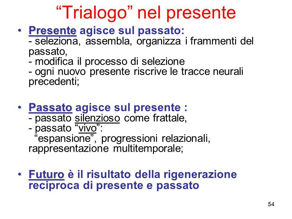 """54 """"Trialogo"""" nel presente PresentePresente agisce sul passato: - seleziona, assembla, organizza i frammenti del passato, - modifica il processo di se"""