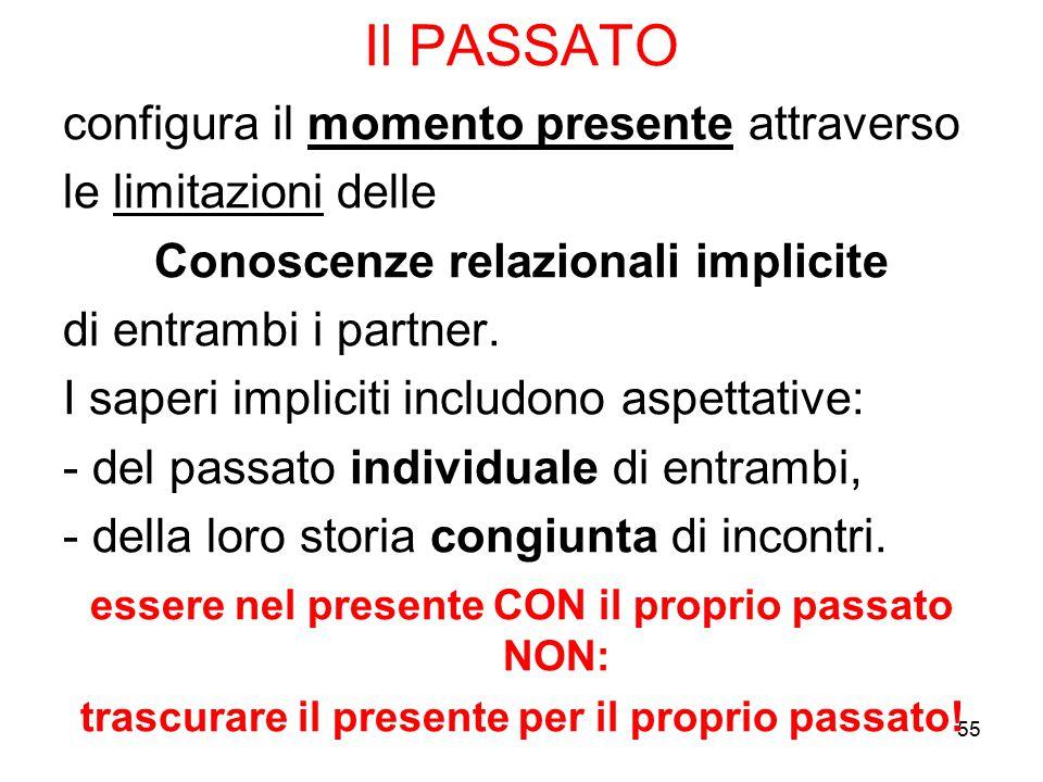 55 Il PASSATO configura il momento presente attraverso le limitazioni delle Conoscenze relazionali implicite di entrambi i partner. I saperi impliciti