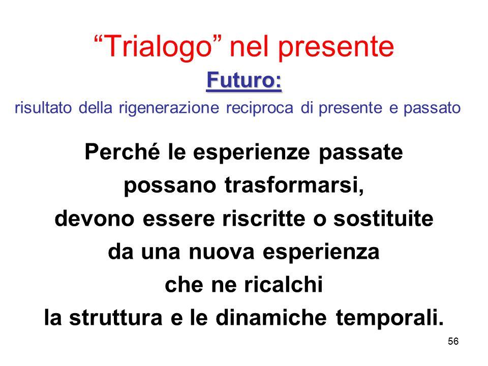 """56 """"Trialogo"""" nel presente Futuro: risultato della rigenerazione reciproca di presente e passato Perché le esperienze passate possano trasformarsi, de"""