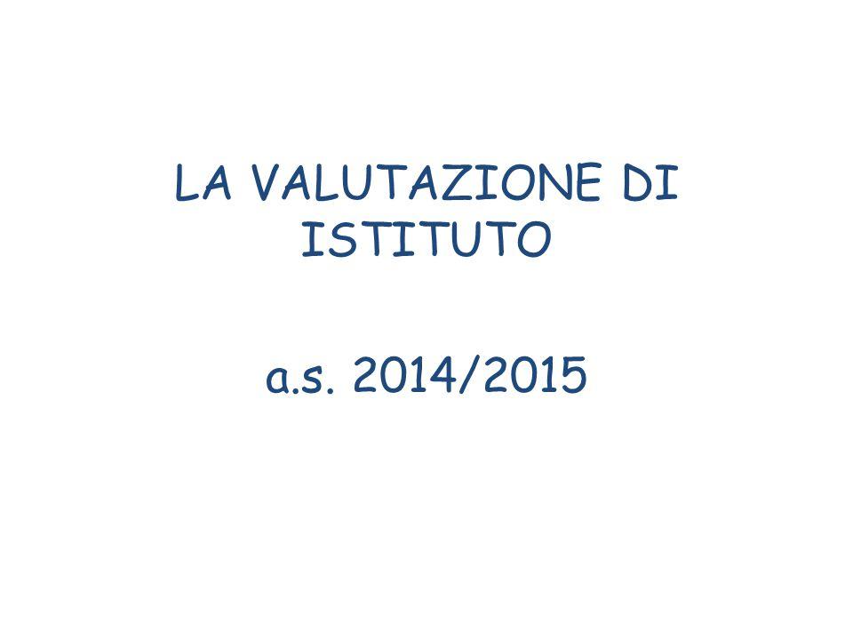 LA VALUTAZIONE DI ISTITUTO a.s. 2014/2015