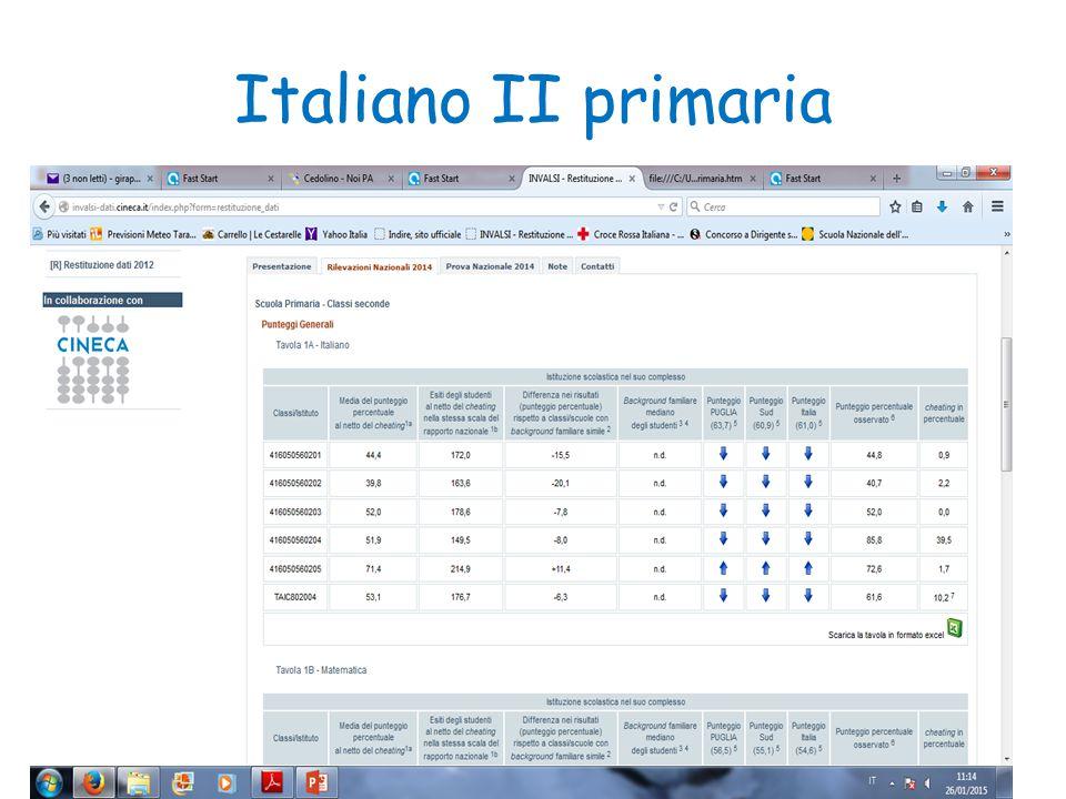 Italiano II primaria