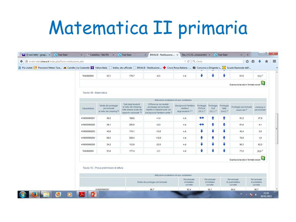 Matematica II primaria