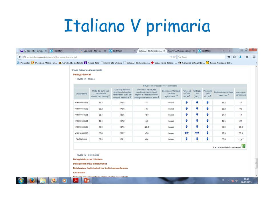 Italiano V primaria