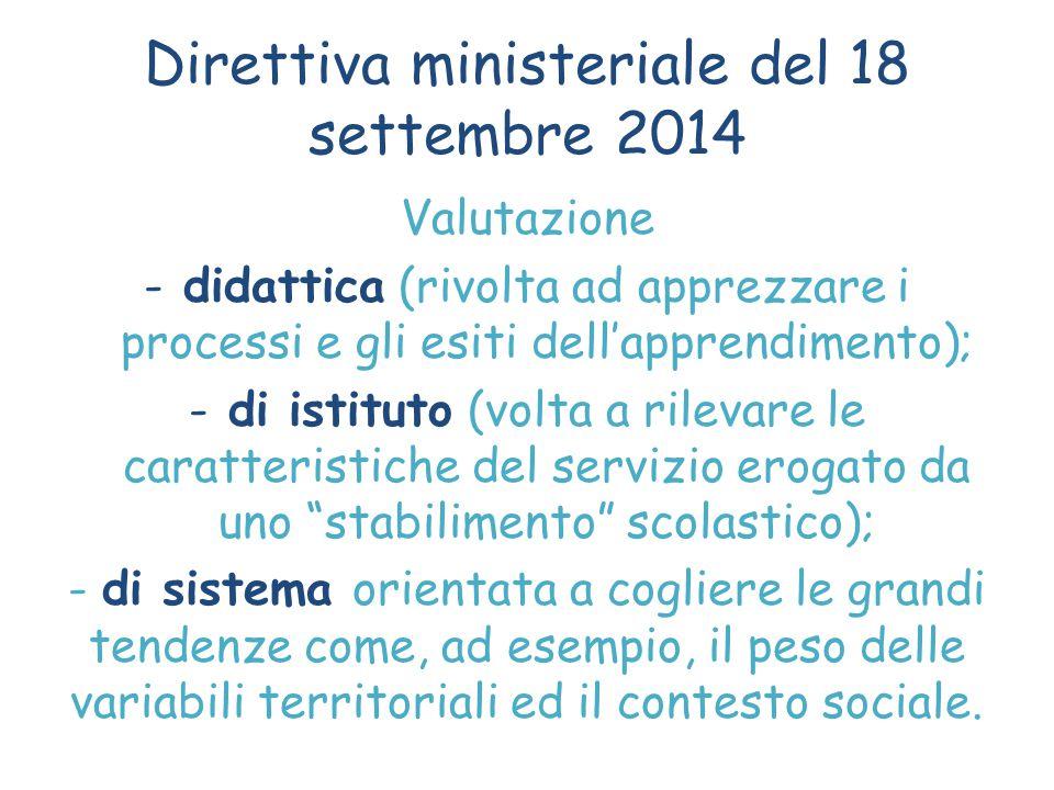 Direttiva ministeriale del 18 settembre 2014 Valutazione -didattica (rivolta ad apprezzare i processi e gli esiti dell'apprendimento); -di istituto (v