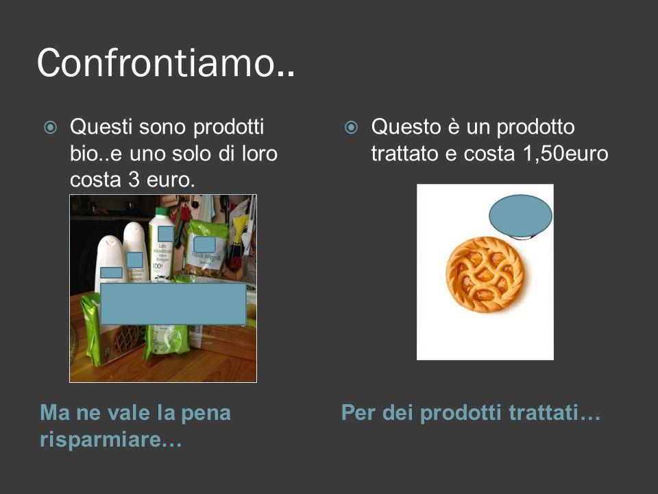 Confrontiamo.. Ma ne vale la pena risparmiare… Per dei prodotti trattati…  Questi sono prodotti bio..e uno solo di loro costa 3 euro.  Questo è un p