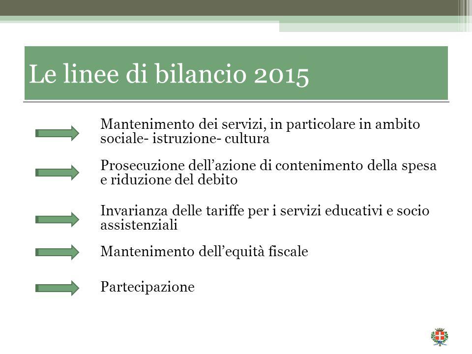 Le linee di bilancio 2015 Mantenimento dei servizi, in particolare in ambito sociale- istruzione- cultura Prosecuzione dell'azione di contenimento della spesa e riduzione del debito Mantenimento dell'equità fiscale Partecipazione Invarianza delle tariffe per i servizi educativi e socio assistenziali