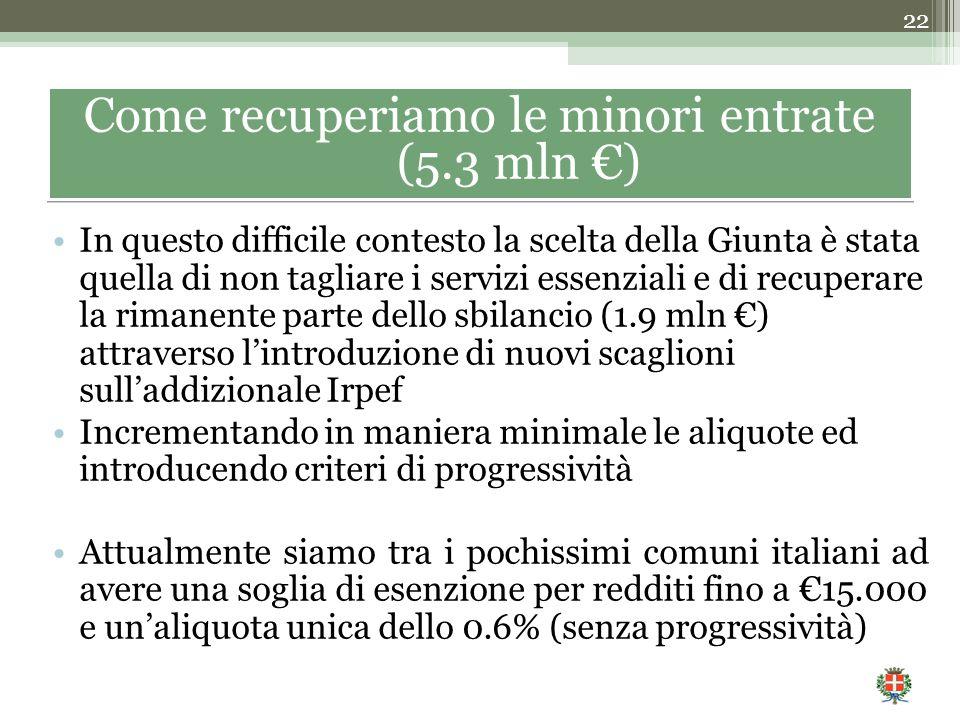 In questo difficile contesto la scelta della Giunta è stata quella di non tagliare i servizi essenziali e di recuperare la rimanente parte dello sbilancio (1.9 mln €) attraverso l'introduzione di nuovi scaglioni sull'addizionale Irpef Incrementando in maniera minimale le aliquote ed introducendo criteri di progressività Attualmente siamo tra i pochissimi comuni italiani ad avere una soglia di esenzione per redditi fino a €15.000 e un'aliquota unica dello 0.6% (senza progressività) 22 Come recuperiamo le minori entrate (5.3 mln €)