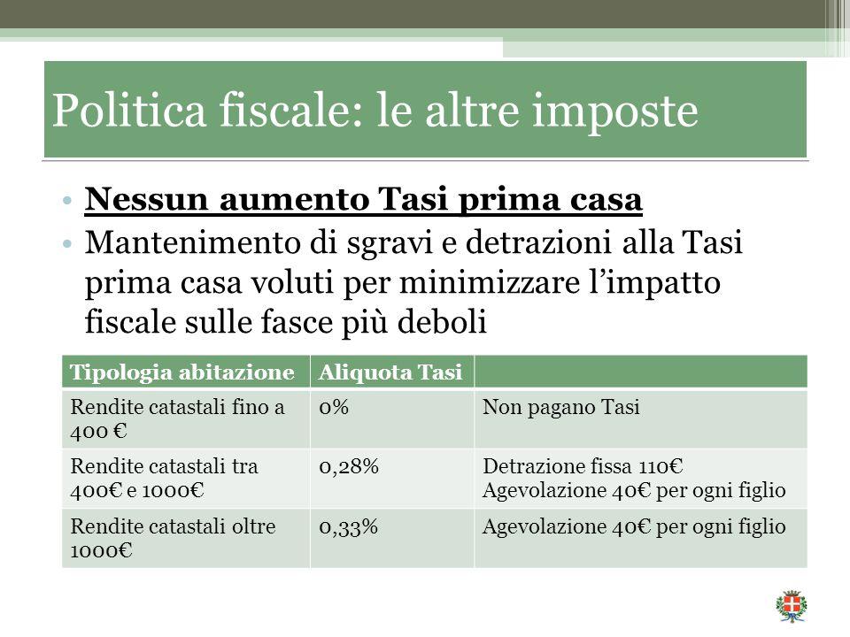 Nessun aumento Tasi prima casa Mantenimento di sgravi e detrazioni alla Tasi prima casa voluti per minimizzare l'impatto fiscale sulle fasce più debol