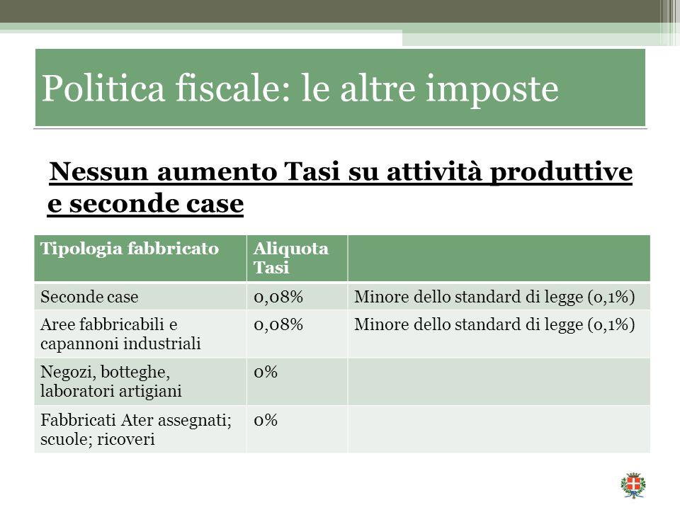 Nessun aumento Tasi su attività produttive e seconde case Politica fiscale: le altre imposte Tipologia fabbricatoAliquota Tasi Seconde case0,08%Minore