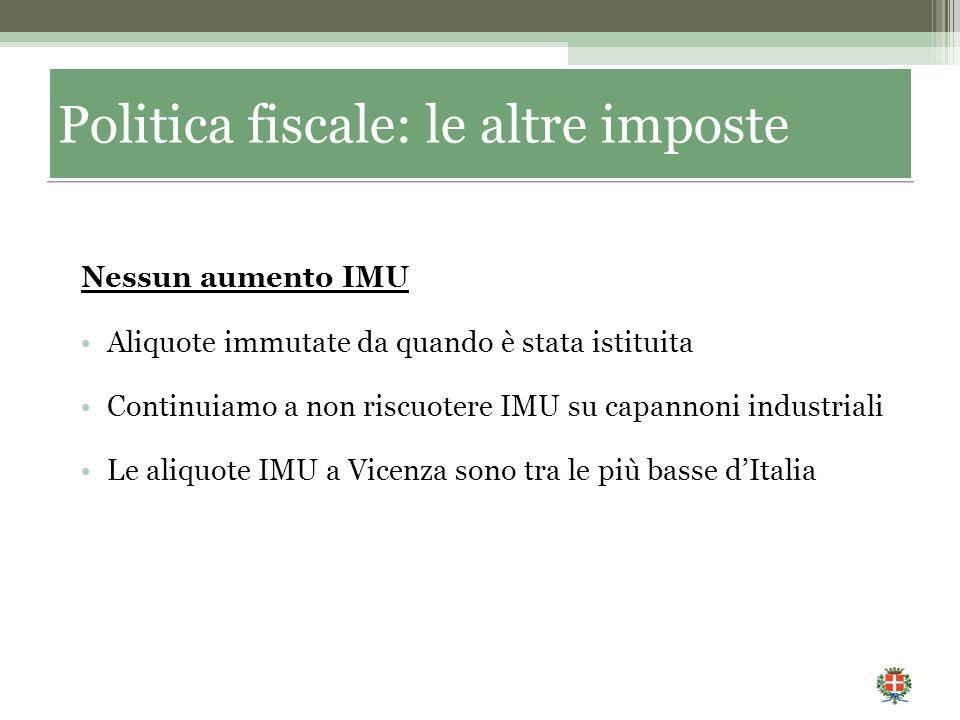 Nessun aumento IMU Aliquote immutate da quando è stata istituita Continuiamo a non riscuotere IMU su capannoni industriali Le aliquote IMU a Vicenza sono tra le più basse d'Italia Politica fiscale: le altre imposte