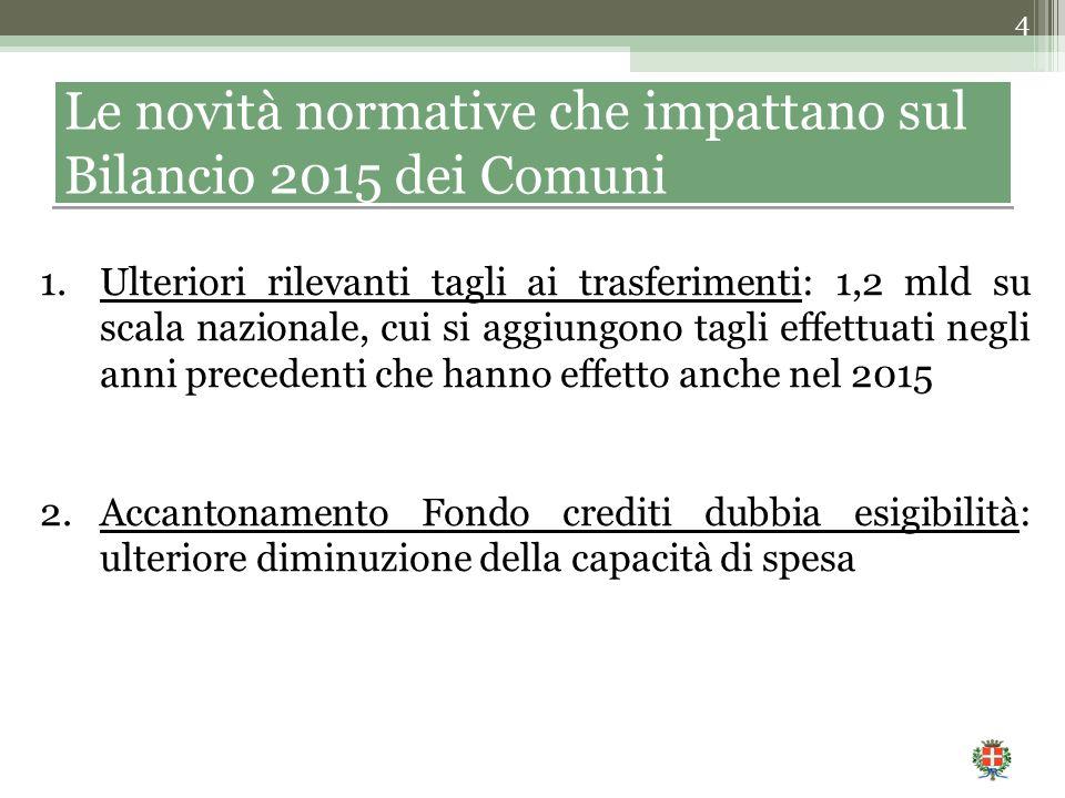 Manteniamo la soglia di esenzione per i cittadini con redditi inferiori ai €15.000 euro consentendo a più di 16.000 contribuenti vicentini di non pagare l'addizionale Per ulteriori 26.000 cittadini l'aumento medio dell'Irpef non supererà i 14 euro l'anno Continuiamo a rimanere uno dei comuni italiani con le aliquote Irpef più basse 25 I nuovi scaglioni Irpef