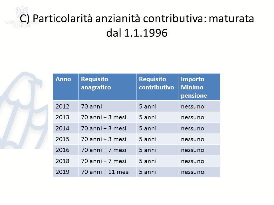 C) Particolarità anzianità contributiva: maturata dal 1.1.1996 AnnoRequisito anagrafico Requisito contributivo Importo Minimo pensione 201270 anni5 an
