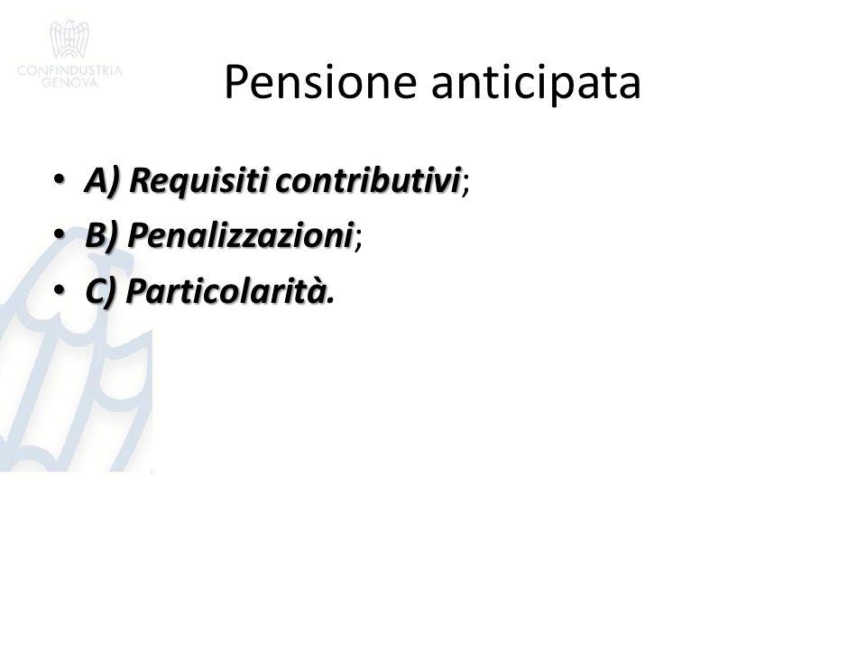Pensione anticipata A) Requisiti contributivi A) Requisiti contributivi; B) Penalizzazioni B) Penalizzazioni; C) Particolarità C) Particolarità.