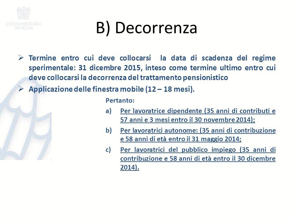 B) Decorrenza  Termine entro cui deve collocarsi la data di scadenza del regime sperimentale: 31 dicembre 2015, inteso come termine ultimo entro cui