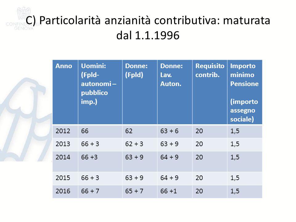 C) Particolarità anzianità contributiva: maturata dal 1.1.1996 AnnoUomini: (Fpld- autonomi – pubblico imp.) Donne: (Fpld) Donne: Lav. Auton. Requisito
