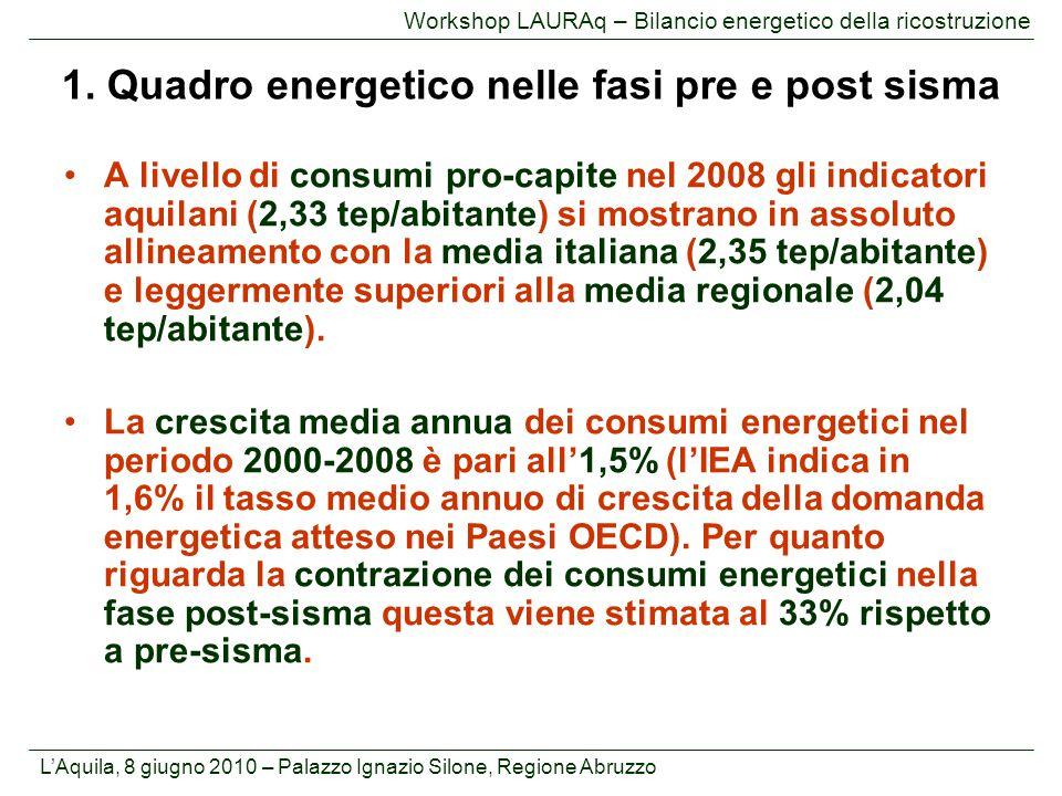 L'Aquila, 8 giugno 2010 – Palazzo Ignazio Silone, Regione Abruzzo Workshop LAURAq – Bilancio energetico della ricostruzione A livello di consumi pro-c
