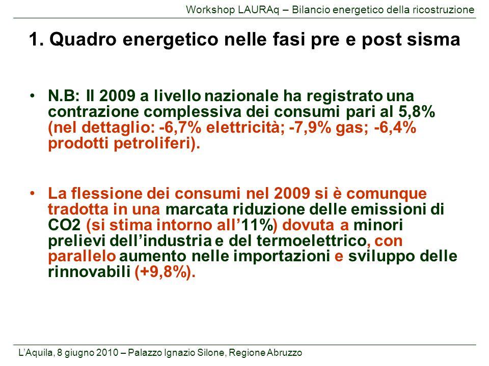 L'Aquila, 8 giugno 2010 – Palazzo Ignazio Silone, Regione Abruzzo Workshop LAURAq – Bilancio energetico della ricostruzione N.B: Il 2009 a livello naz
