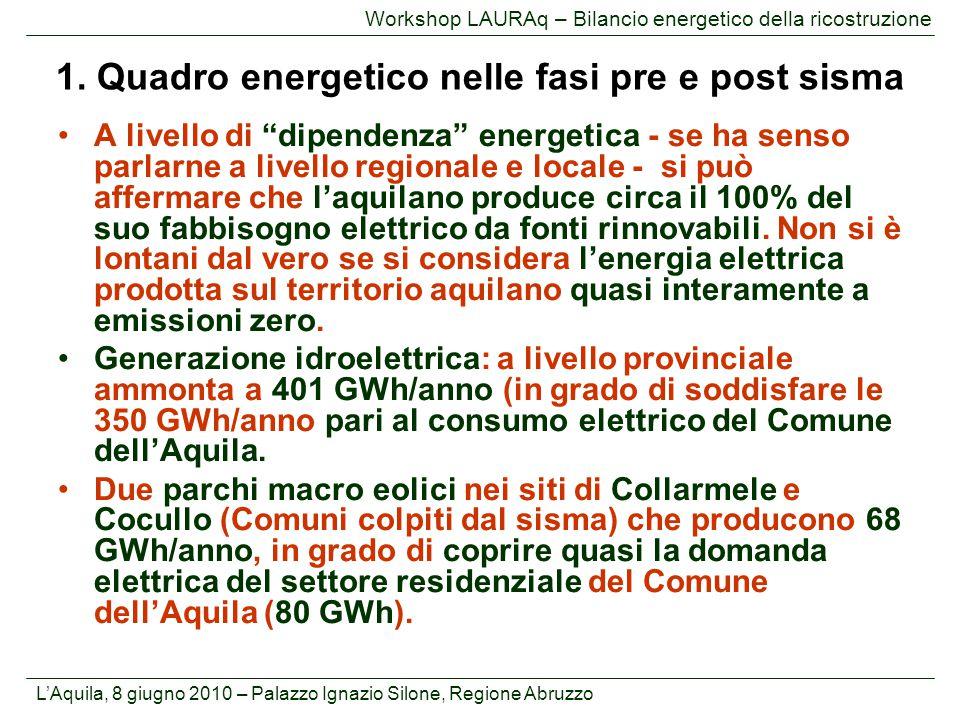 """L'Aquila, 8 giugno 2010 – Palazzo Ignazio Silone, Regione Abruzzo Workshop LAURAq – Bilancio energetico della ricostruzione A livello di """"dipendenza"""""""