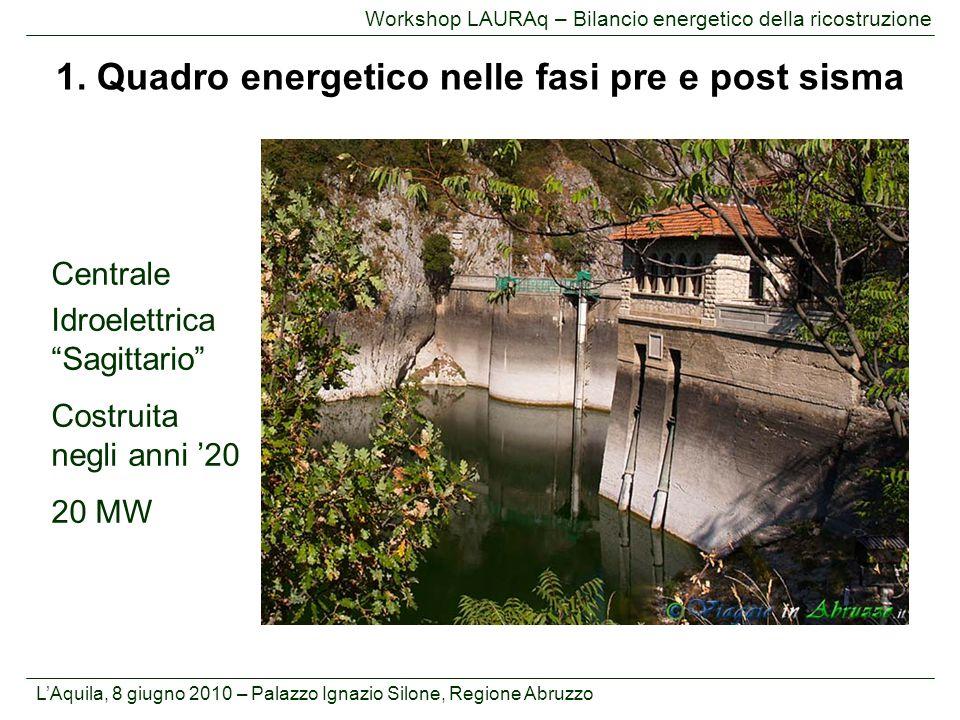 L'Aquila, 8 giugno 2010 – Palazzo Ignazio Silone, Regione Abruzzo Workshop LAURAq – Bilancio energetico della ricostruzione 1. Quadro energetico nelle