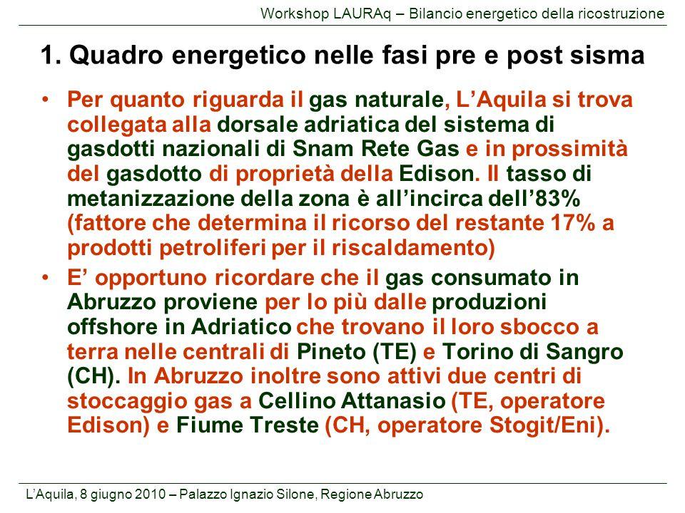 L'Aquila, 8 giugno 2010 – Palazzo Ignazio Silone, Regione Abruzzo Workshop LAURAq – Bilancio energetico della ricostruzione Per quanto riguarda il gas