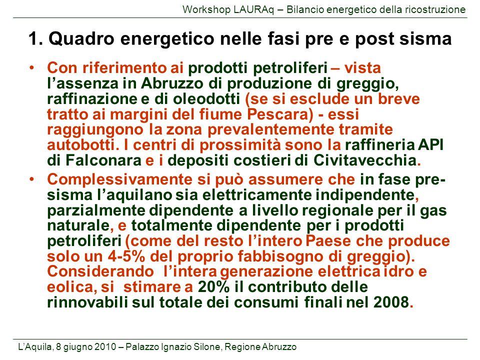 L'Aquila, 8 giugno 2010 – Palazzo Ignazio Silone, Regione Abruzzo Workshop LAURAq – Bilancio energetico della ricostruzione Con riferimento ai prodott