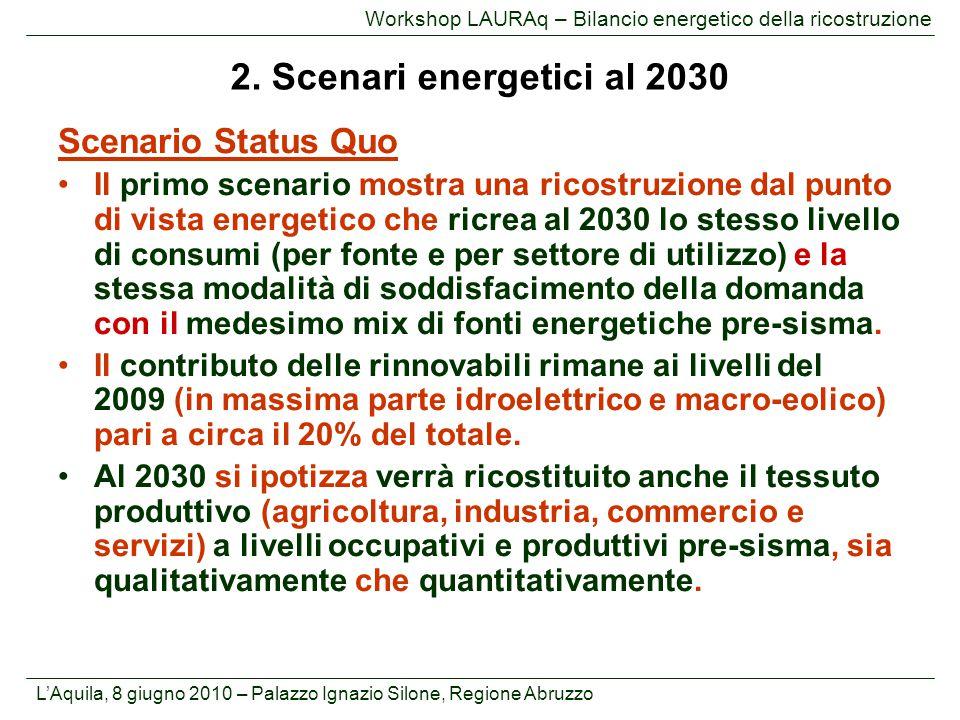 L'Aquila, 8 giugno 2010 – Palazzo Ignazio Silone, Regione Abruzzo Workshop LAURAq – Bilancio energetico della ricostruzione Scenario Status Quo Il pri