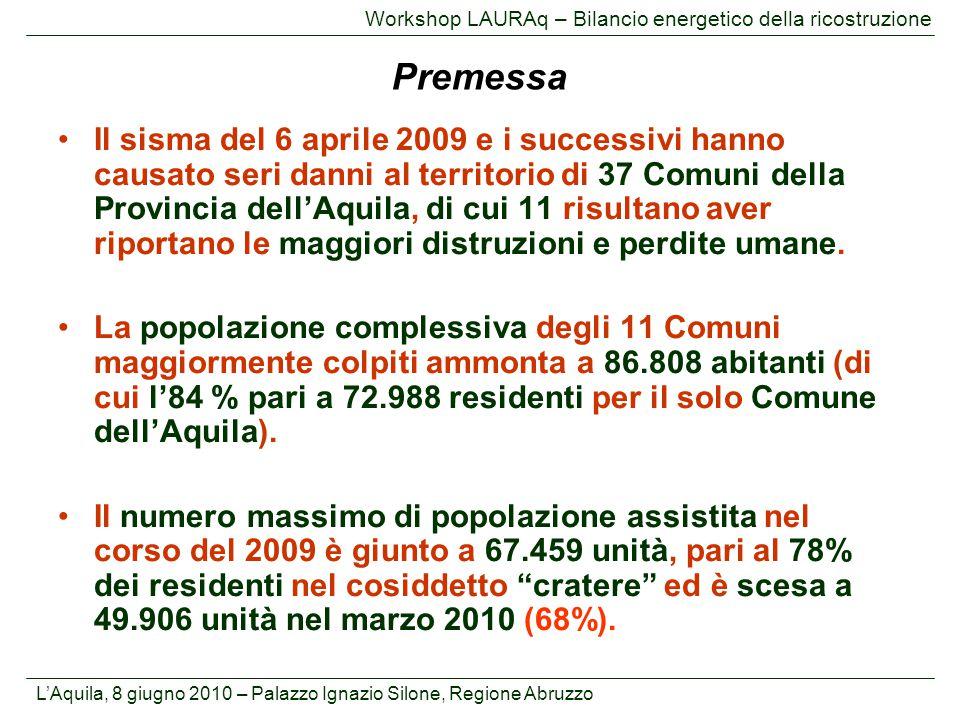 L'Aquila, 8 giugno 2010 – Palazzo Ignazio Silone, Regione Abruzzo Workshop LAURAq – Bilancio energetico della ricostruzione Dei circa 50.00 totali, 30.636 assistiti usufruiscono del Contributo di Autonoma Sistemazione (CAS), oltre ai 2.200 assistiti con affitti concordati nel territorio comunale dell'Aquila.