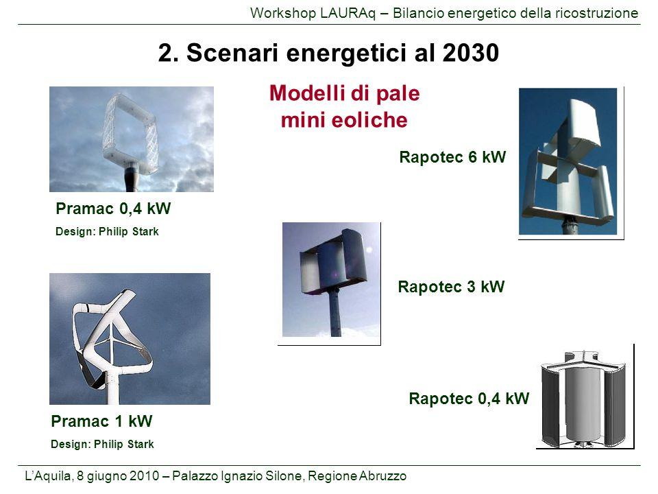 L'Aquila, 8 giugno 2010 – Palazzo Ignazio Silone, Regione Abruzzo Workshop LAURAq – Bilancio energetico della ricostruzione Rapotec 3 kW Rapotec 0,4 k