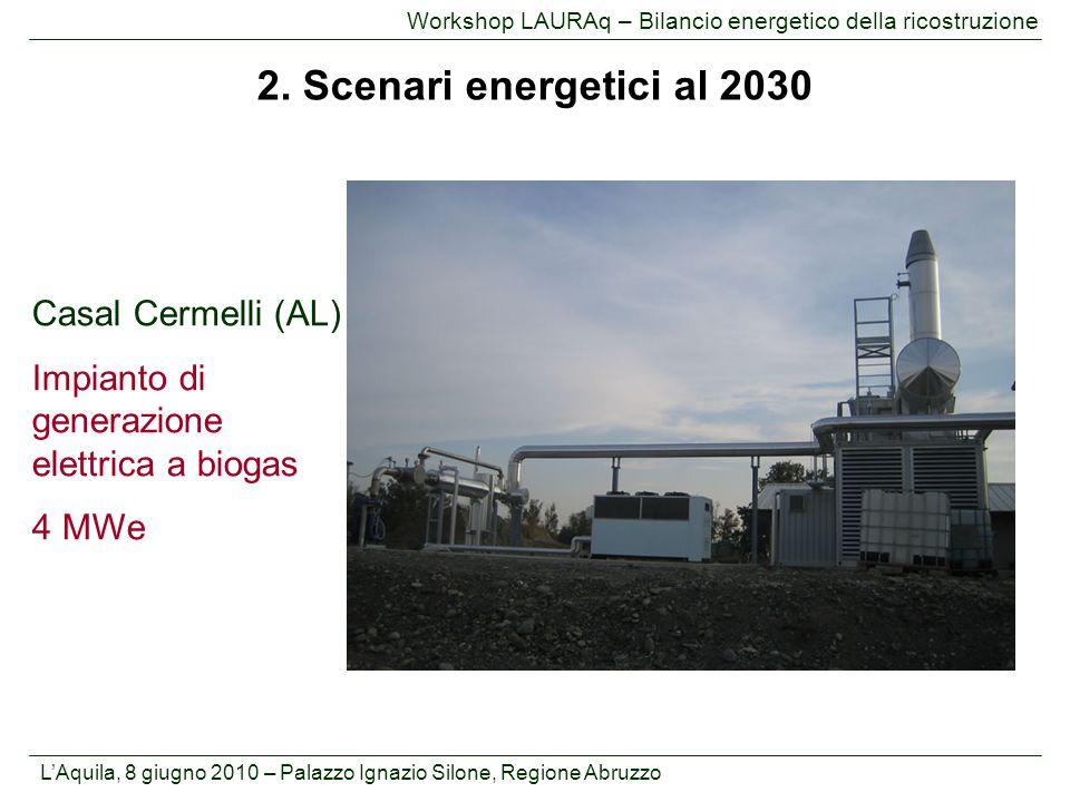 L'Aquila, 8 giugno 2010 – Palazzo Ignazio Silone, Regione Abruzzo Workshop LAURAq – Bilancio energetico della ricostruzione Casal Cermelli (AL) Impian