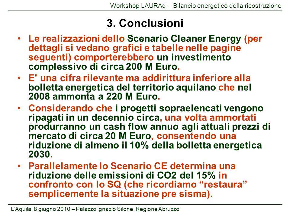 L'Aquila, 8 giugno 2010 – Palazzo Ignazio Silone, Regione Abruzzo Workshop LAURAq – Bilancio energetico della ricostruzione Le realizzazioni dello Sce