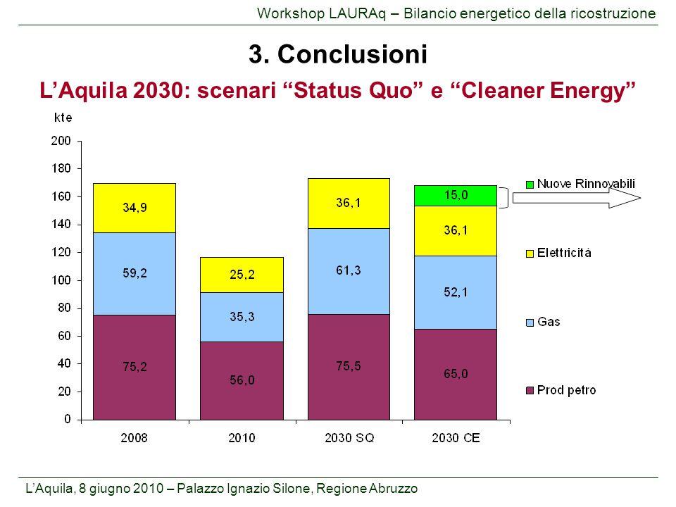 L'Aquila, 8 giugno 2010 – Palazzo Ignazio Silone, Regione Abruzzo Workshop LAURAq – Bilancio energetico della ricostruzione 3. Conclusioni L'Aquila 20