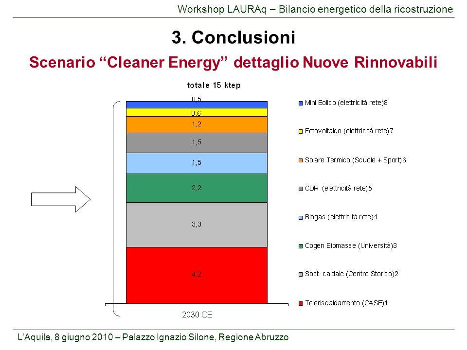 """L'Aquila, 8 giugno 2010 – Palazzo Ignazio Silone, Regione Abruzzo Workshop LAURAq – Bilancio energetico della ricostruzione 3. Conclusioni Scenario """"C"""