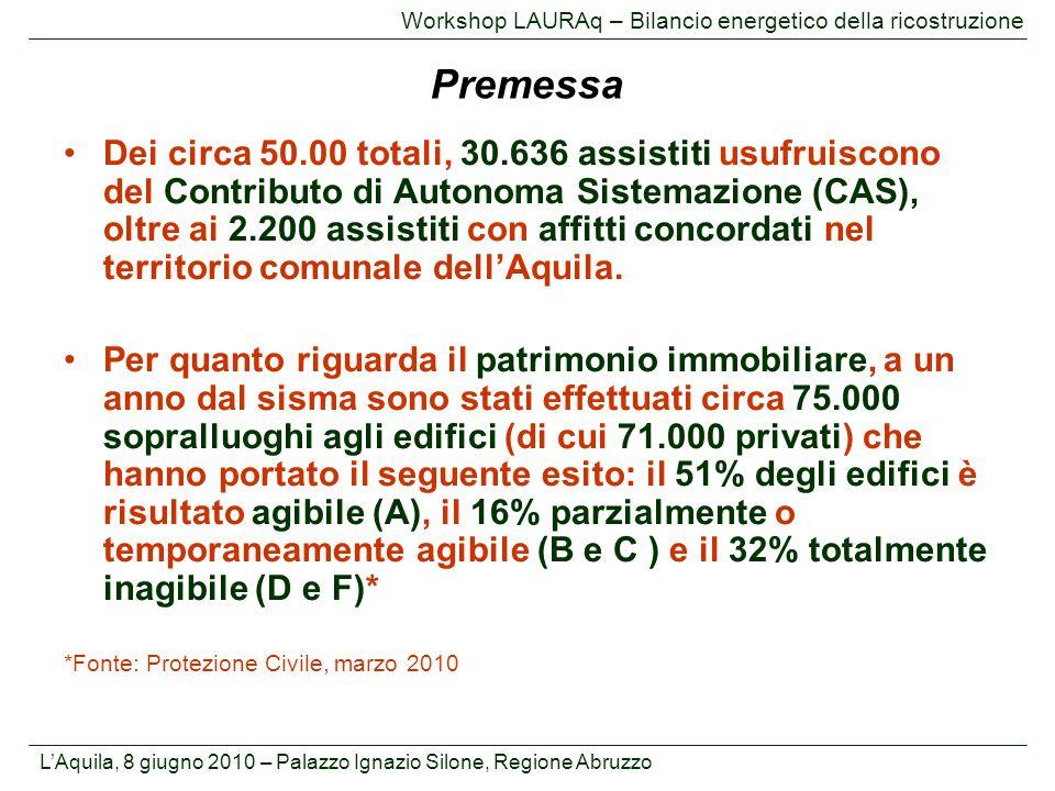 L'Aquila, 8 giugno 2010 – Palazzo Ignazio Silone, Regione Abruzzo Workshop LAURAq – Bilancio energetico della ricostruzione Dei circa 50.00 totali, 30
