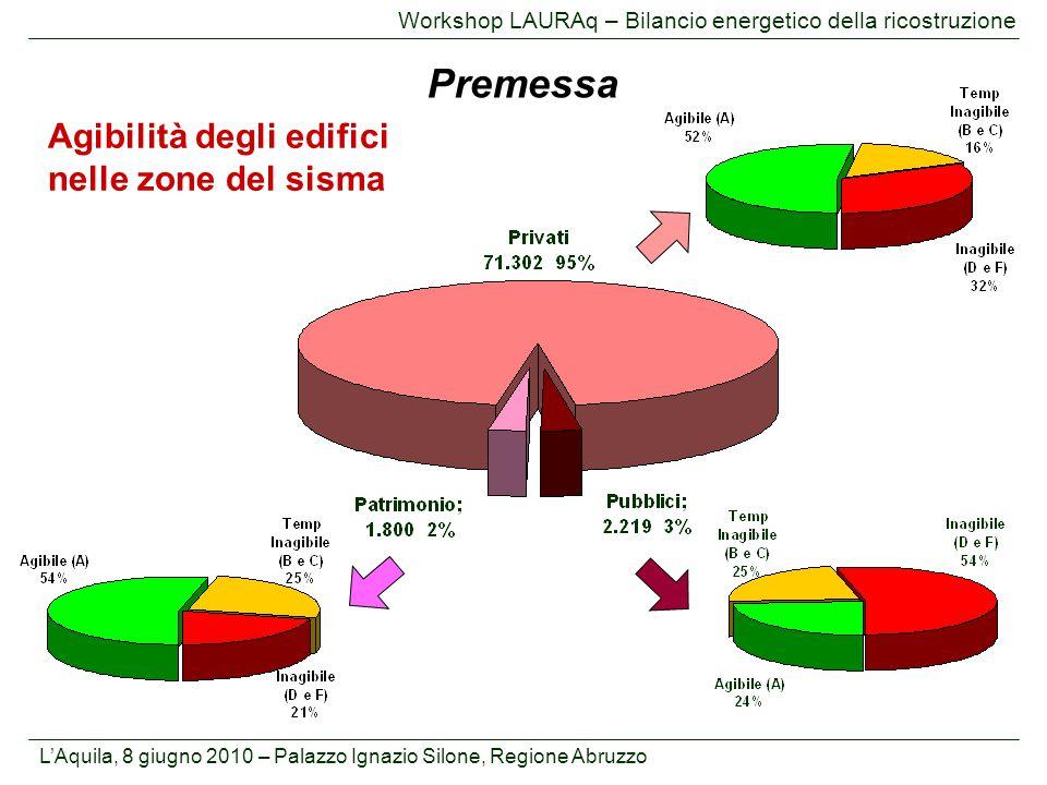 L'Aquila, 8 giugno 2010 – Palazzo Ignazio Silone, Regione Abruzzo Workshop LAURAq – Bilancio energetico della ricostruzione A un anno dal sisma* sono stati costruiti nell'ambito del progetto CASE circa 167 edifici per un totale di 4.156 appartamenti (di cui 3.314 consegnati), in grado di ospitare a regime complessivamente 11.500 persone (con nucleo familiare medio di 2,6).