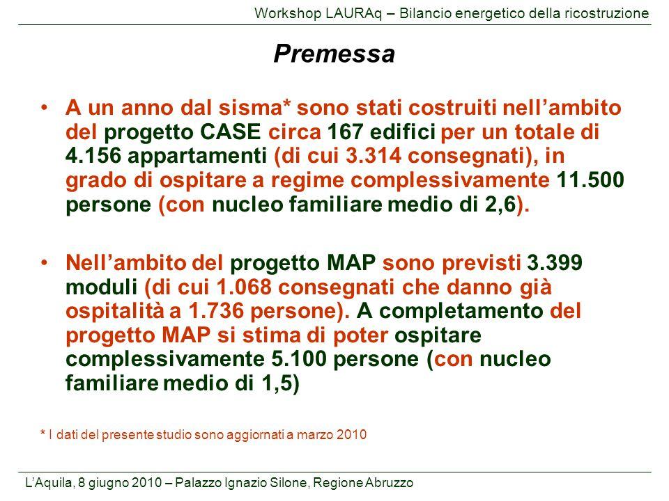 L'Aquila, 8 giugno 2010 – Palazzo Ignazio Silone, Regione Abruzzo Workshop LAURAq – Bilancio energetico della ricostruzione Premessa - Progetto CASE