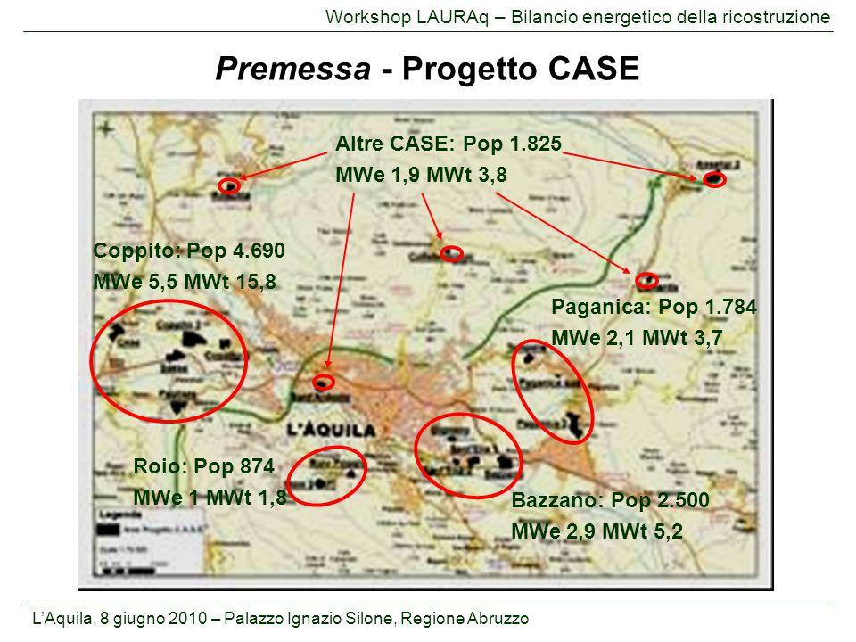L'Aquila, 8 giugno 2010 – Palazzo Ignazio Silone, Regione Abruzzo Workshop LAURAq – Bilancio energetico della ricostruzione La presente analisi energetica si riferisce al territorio del Comune dell'Aquila, che è di gran lunga il comune più esteso e popolato della Provincia e contribuisce al 24% dei consumi energetici provinciali, a loro volta pari al 23% dei consumi regionali.