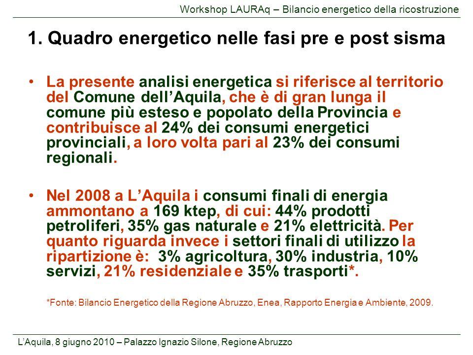 L'Aquila, 8 giugno 2010 – Palazzo Ignazio Silone, Regione Abruzzo Workshop LAURAq – Bilancio energetico della ricostruzione Consumi finali di energia per fonte e usi finali (2008) 1.