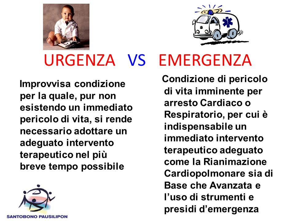 URGENZA VS EMERGENZA Improvvisa condizione per la quale, pur non esistendo un immediato pericolo di vita, si rende necessario adottare un adeguato int
